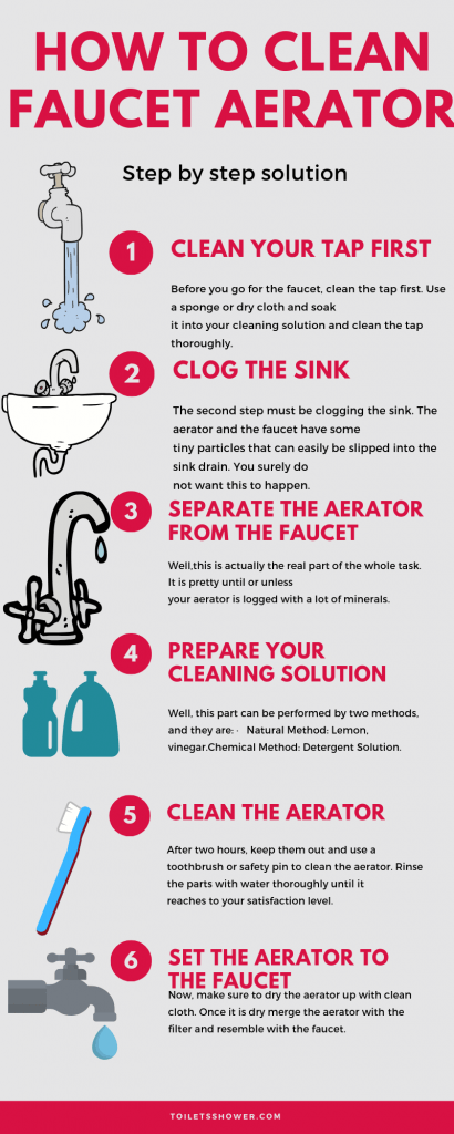 How to Clean Faucet Aerator Infographic