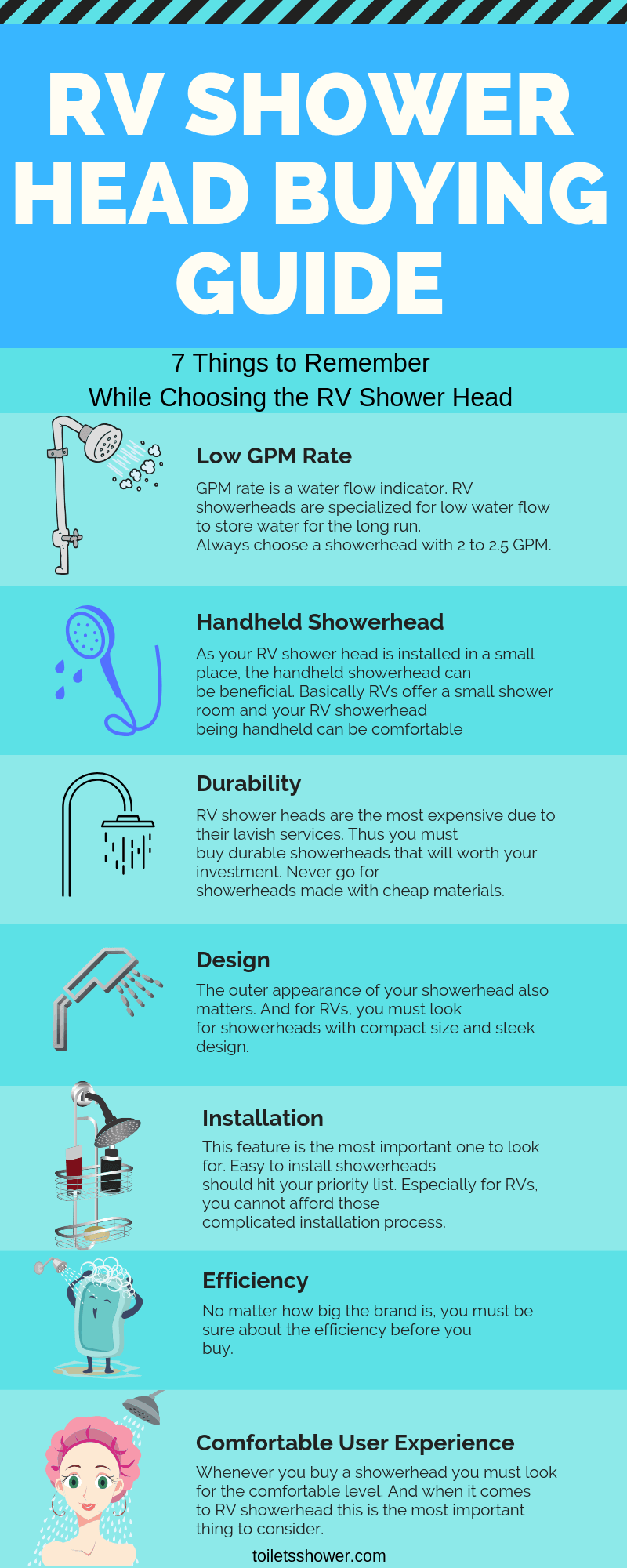 RV Shower Head Buying Guide Infographic